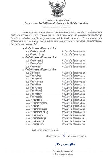 """54 จังหวัดไตรมาสสอง """"คนไทยออมน้อย"""" เป้าออมแห่งชาติ ต่ำกว่าร้อยละ10 พบเพียง """"นครสวรรค์-นราธิวาส"""" ออมเกิน 50%"""