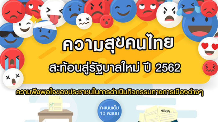 กรุงเทพโพลล์เผยคนไทยพอใจเลือกตั้งแค่ 5 จากเต็ม 10 ให้คะแนนตั้งรัฐบาลแค่ 4.73
