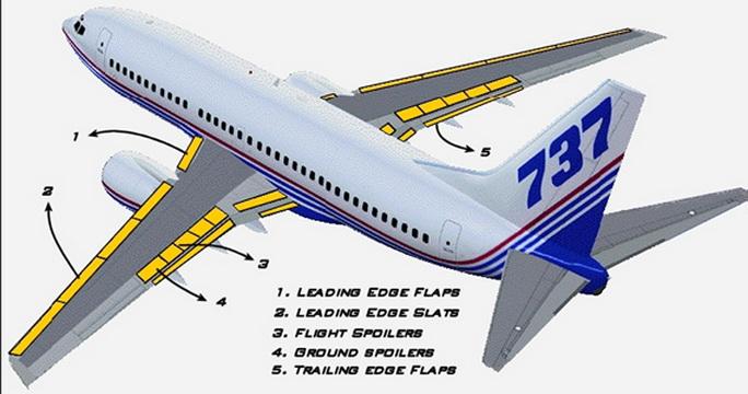 ผวาซ้ำ!! FAA แจ้งเตือนชิ้นส่วนปีกเครื่องบิน 'โบอิ้ง 737' บางรุ่นมีปัญหา-ต้องรีบเปลี่ยนใหม่