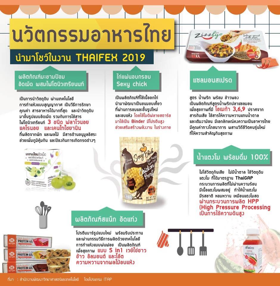 5 นวัตกรรมอาหารไทย  ได้ตราสัญลักษณ์  Innvovation house
