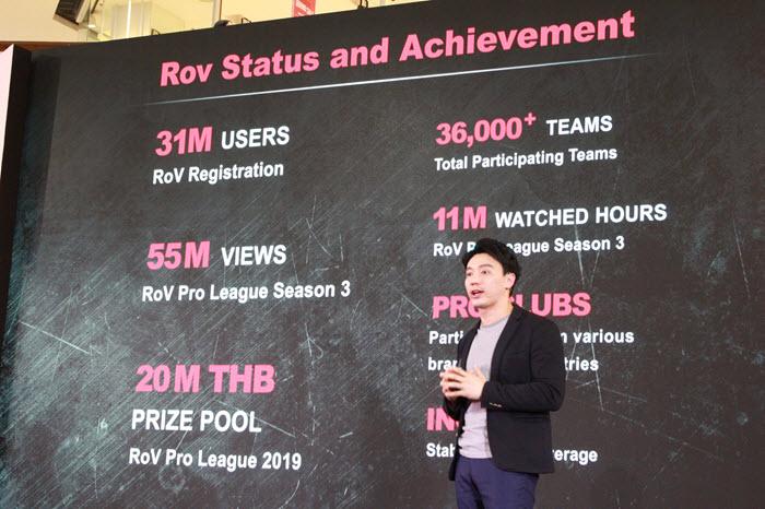 ความสำเร็จของ RoV ที่มีจำนวนผู้เล่น นักกีฬาอีสปอร์ต ผู้ชมการแข่งขัน และเงินรางวัลเพิ่มขึ้นทุกปี