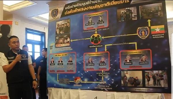 ตร.จับขบวนการค้ามนุษย์ มีทั้งคนไทยและเมียนมา