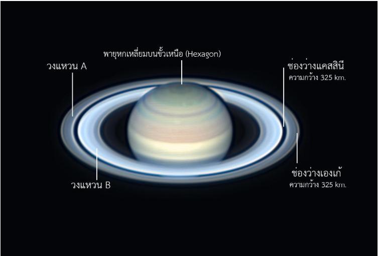 ภาพถ่ายดาวเสาร์ แสดงรายละเอียดของดวงแหวนและพายุบนดวงเสาร์