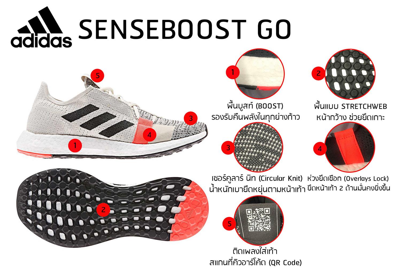"Review : ติดเพลงใส่เท้า!! ""อาดิดาส เซนส์บูสท์ โก (Senseboost Go)"" รองเท้าซิตี้รันที่พิถีพิถันยิ่งขึ้น"
