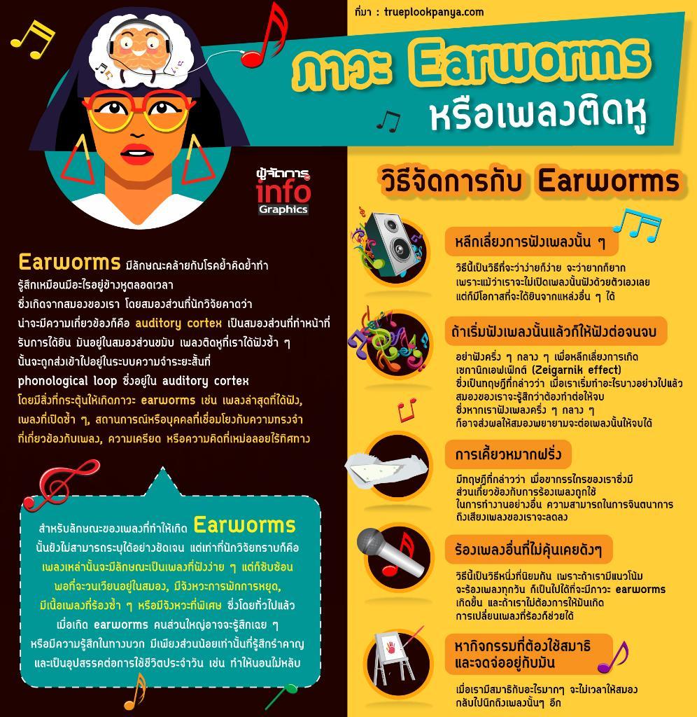 ภาวะ Earworms หรือเพลงติดหู