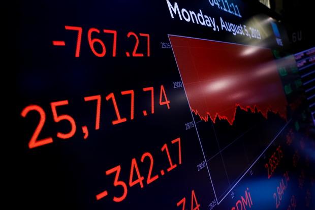ดาวโจนส์ร่วง760จุด!!น้ำมันดิ่ง$2,ทองพุ่ง$19สูงสุดรอบ6ปี ทรัมป์จวกจีนจงใจปั่นค่าเงิน