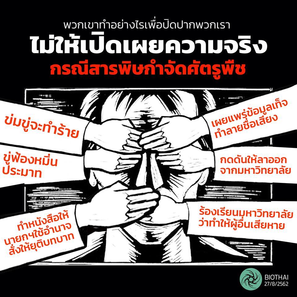 """ไบโอไทยแฉกรณีข่มขู่ปิดปากกลุ่มต้านสารพิษ ล่าสุด""""หมอธีรวัฒน์""""โดนร้องสอบ นัดให้กำลังใจ 29 ส.ค.นี้"""