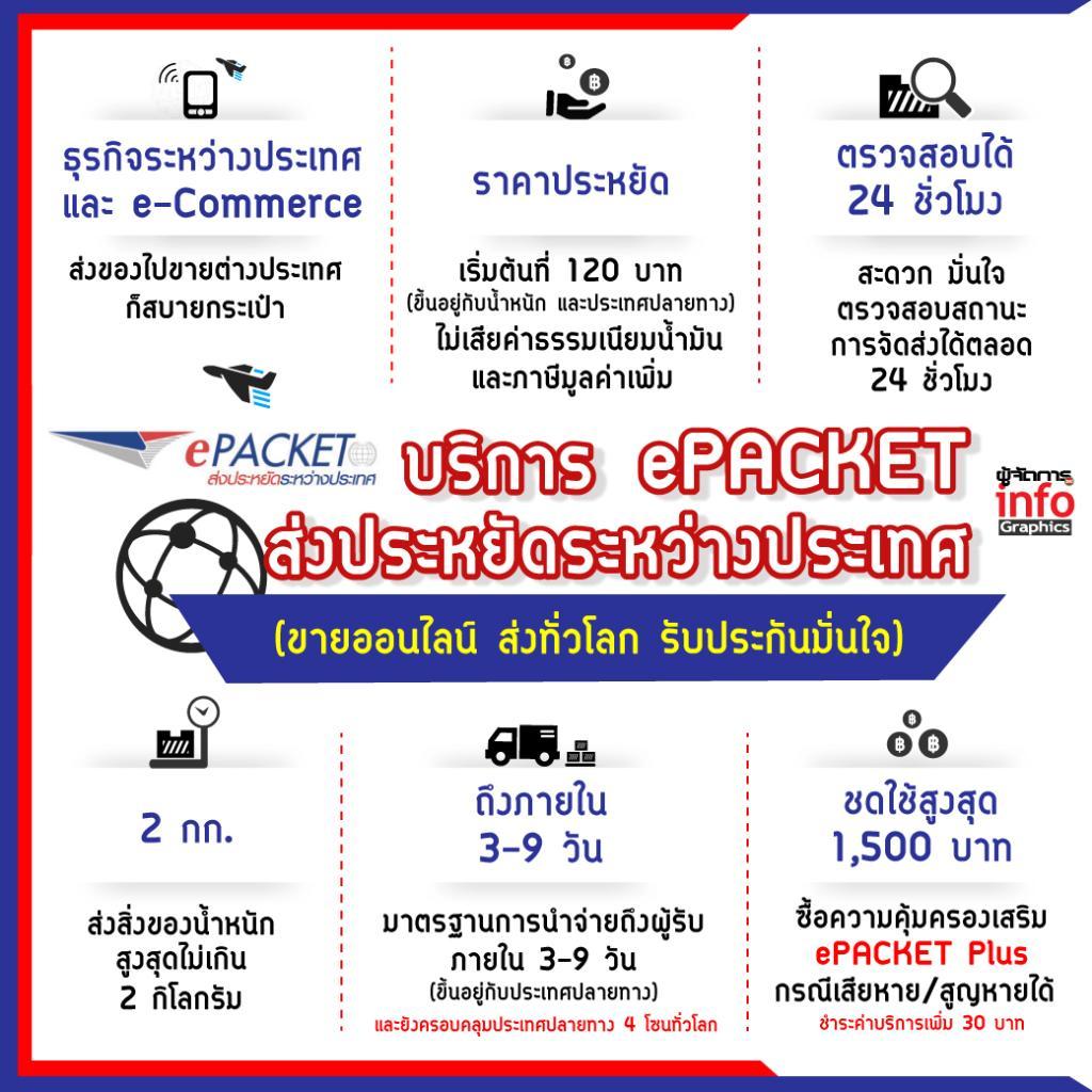 บริการ ePACKET ส่งประหยัดระหว่างประเทศ
