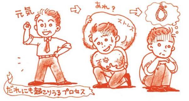 """""""ความเปลี่ยนแปลงที่เกิดขึ้นได้กับทุกคน""""  ภาพจาก http://www.jamh.gr.jp/kokoro/"""