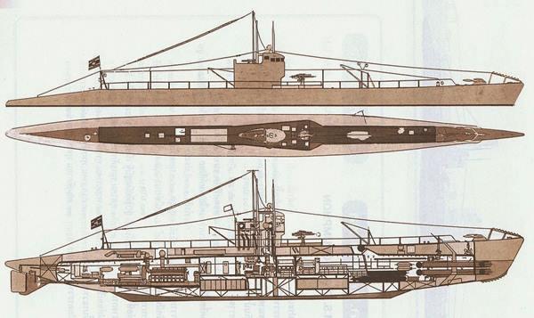 โครงสร้างเรือดำน้ำรุ่นแรกของไทย