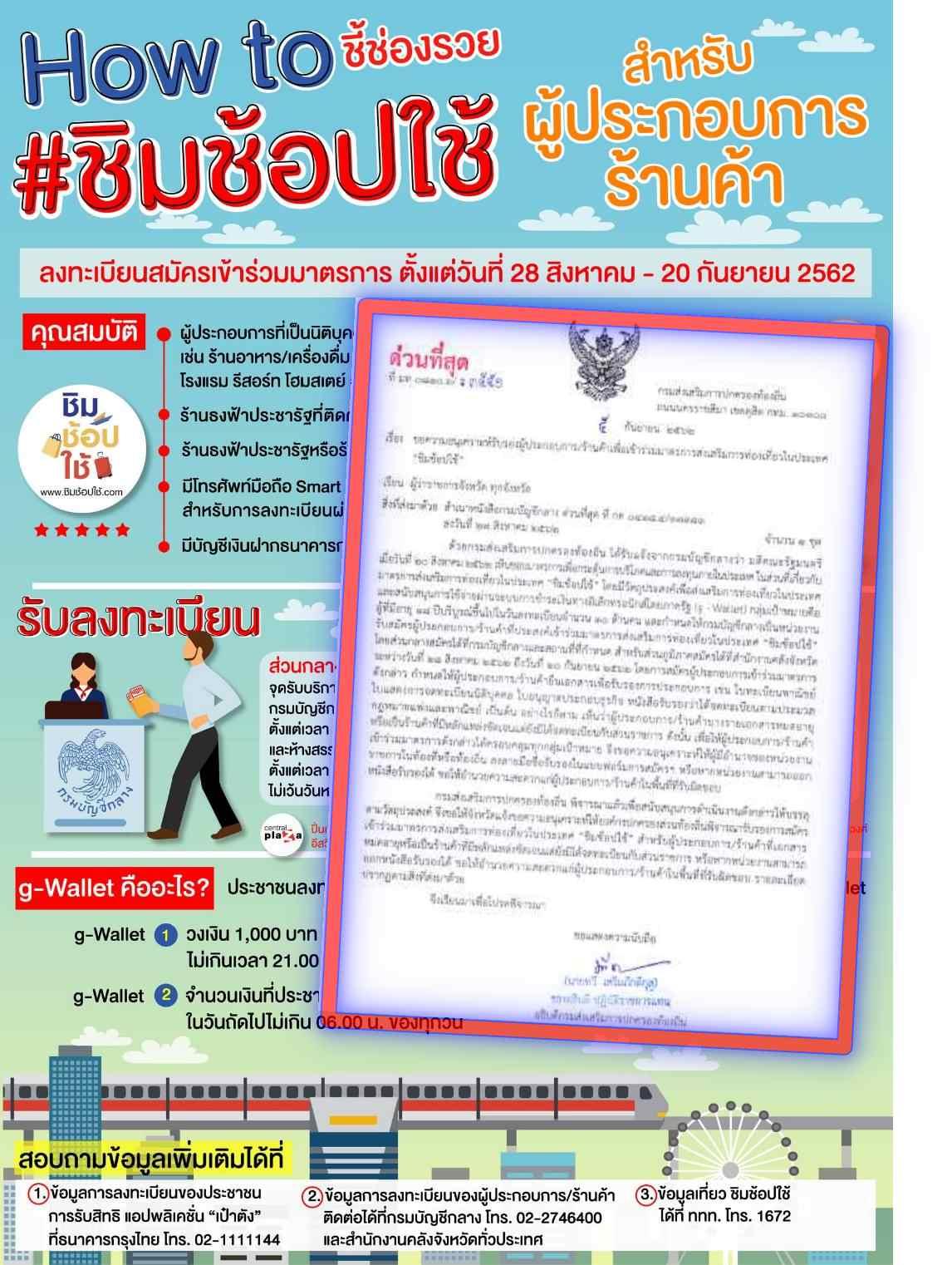 """มหาดไทย รับลูก """"ชิมช้อปใช้"""" แก้ปมลงทะเบียนไม่ตรงเป้า! จี้อปท. เร่งรับรองเอกสารร้านค้า ให้ทันกำหนดเปิด 27 ก.ย."""