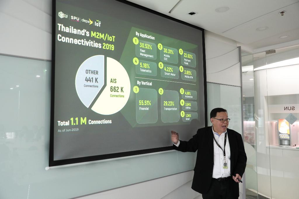 เอไอเอส พาเจาะตลาด IoT 3 หมื่นล้านบาท อุตสาหกรรมไหนมาแรง