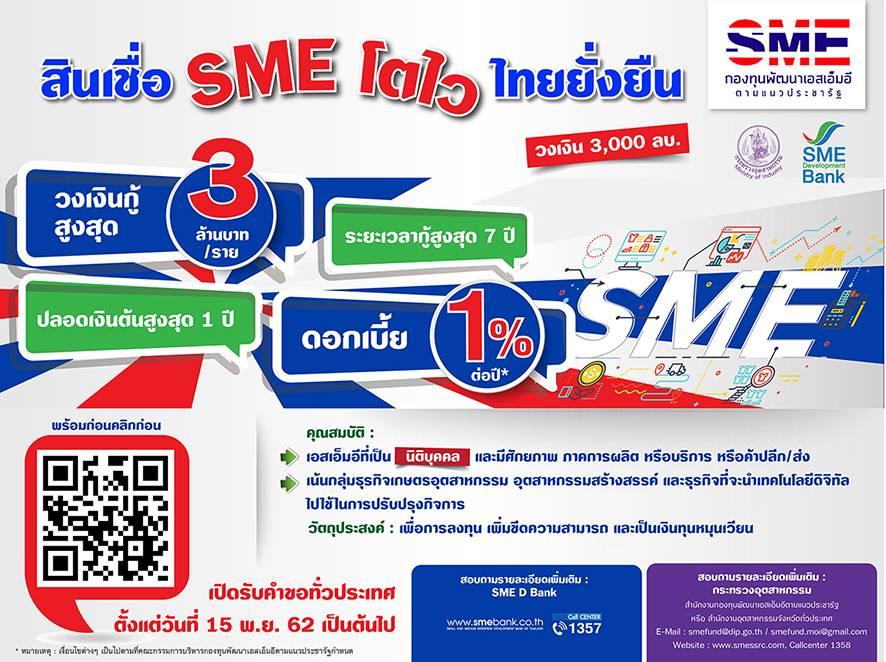 """ธพว.จัดหนัก """"สินเชื่อ SME โตไวไทยยั่งยืน"""" ดอกเบี้ย 1% เปิดรับ 15 พ.ย. นี้"""