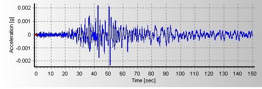 ตรวจวัดพบคลื่นแผ่นดินไหว