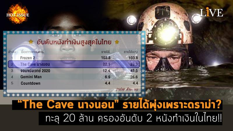 """[คลิป] """"The Cave นางนอน"""" รายได้พุ่งเพราะดราม่า? ทะลุ 20 ล้าน ครองอันดับ 2 หนังทำเงินในไทย!!"""