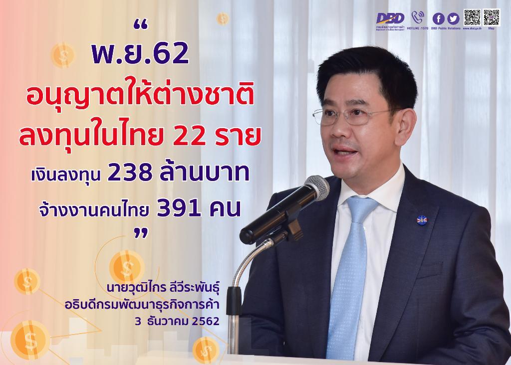 พ.ย.62 ต่างชาติลงทุนไทย 22 ราย เม็ดเงิน 238 ล้าน จ้างงาน 391คน