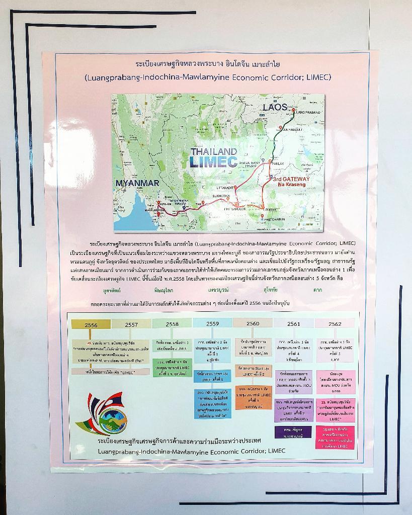 เส้นทาง LIMEC (Luangprabang-Indochina-MawlamyineEconomicCorridor)