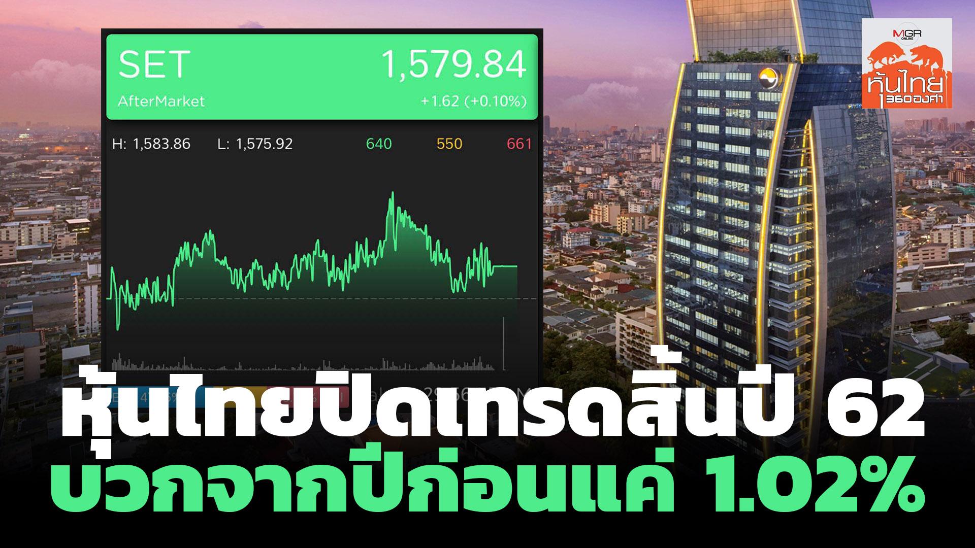 หุ้นไทยปิดกระดานซื้อขายสิ้นปี 62 บวกจากปีก่อนแค่ 1.02%