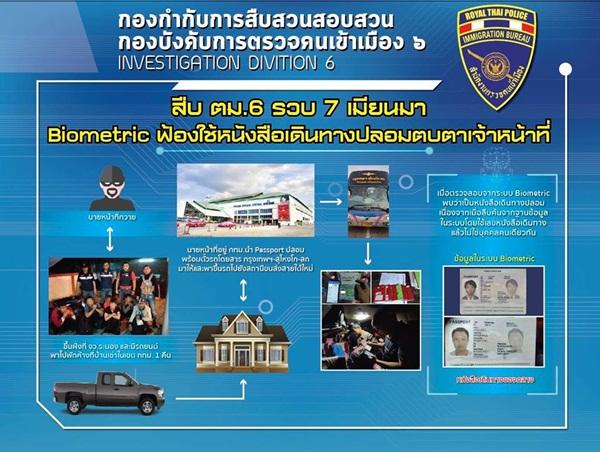จับชาวเมียนมาใช้พาสปอร์ตปลอมเข้าไทย