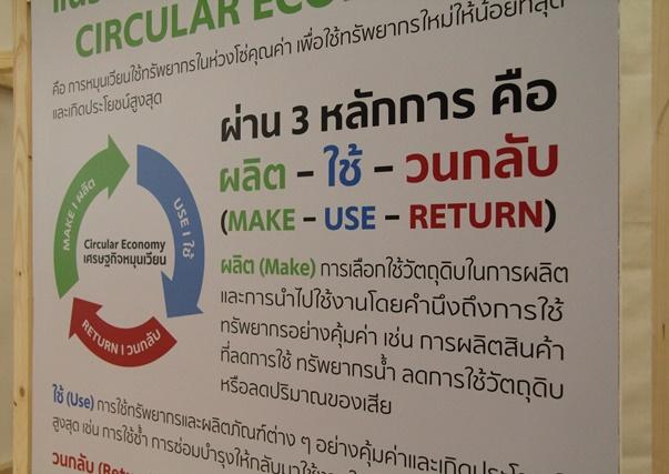 สรุป 6 นวัตกรรมจัดการขยะ ตามหลักเศรษฐกิจหมุนเวียน เชื่อความร่วมมือคือเส้นทางสู่ความยั่งยืน!