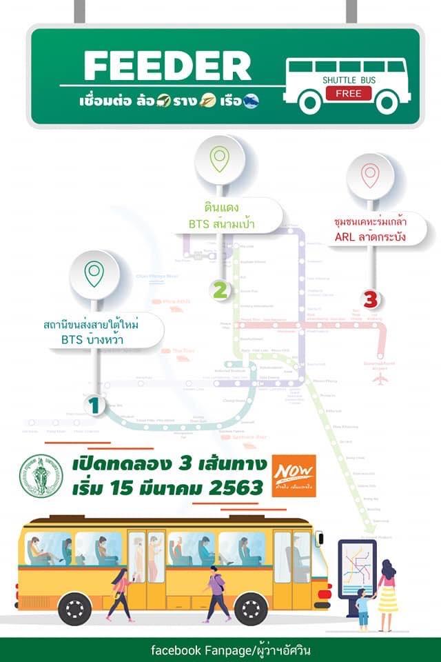 กทม.แจง 3 เส้นทาง Shuttle Bus ป้อนคนขึ้นรถไฟฟ้า เลี่ยงทับซ้อนรถเมล์-สองแถว ปชช.ยังเดินทางไม่สะดวก