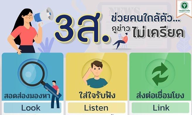 กรมสุขภาพจิต แนะใช้ 3 ส. ช่วยผู้เสพข่าวมาก ลดความเครียด