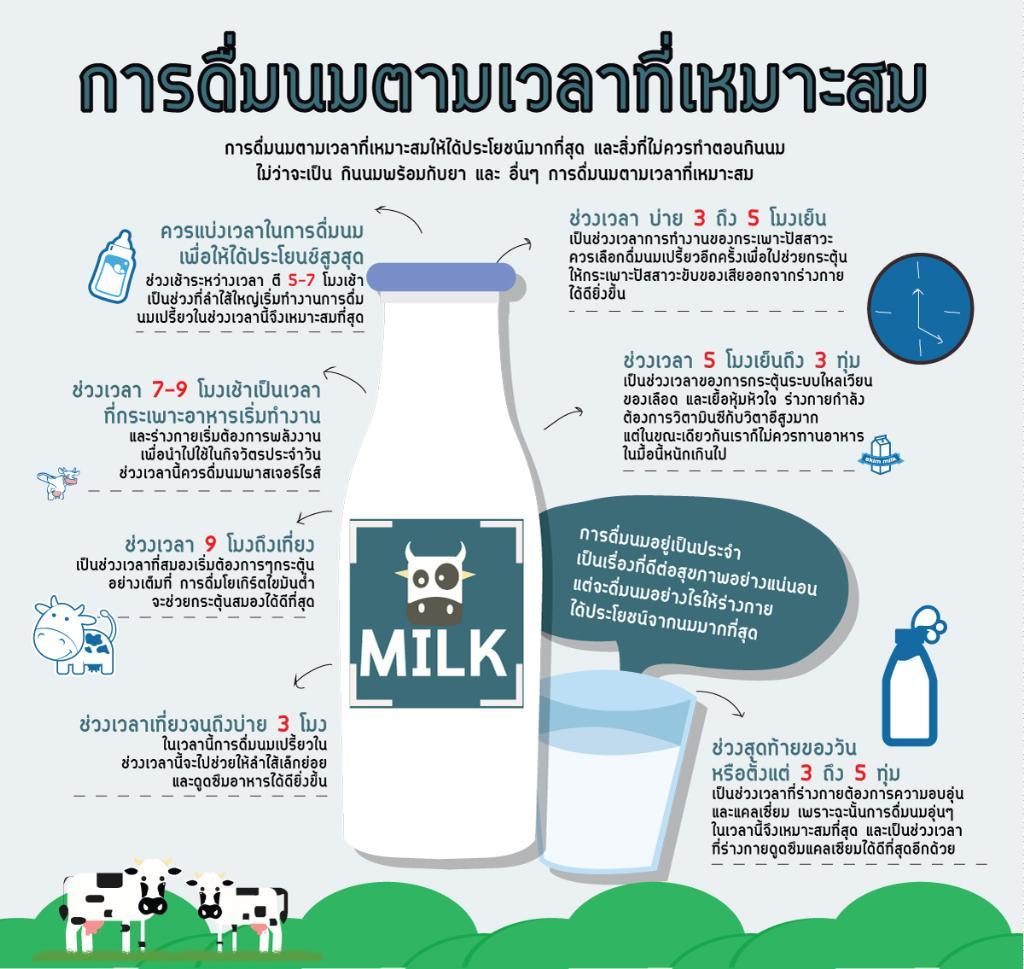 การดื่มนมตามเวลาที่เหมาะสม