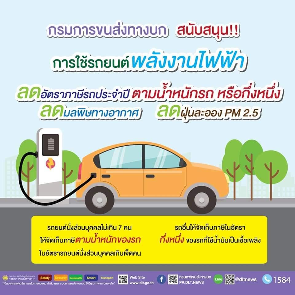 ขบ.หนุนใช้รถยนต์ไฟฟ้า แก้ระเบียบลดภาษีประจำปี  แก้ฝุ่นพิษ PM2.5  ยั่งยืน