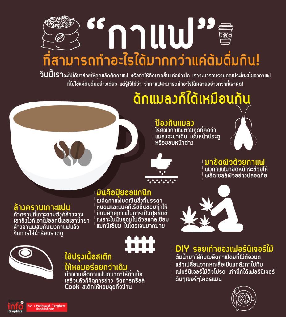"""""""กาแฟ"""" ที่สามารถทำอะไรได้มากกว่าแค่ต้มดื่มกิน!"""