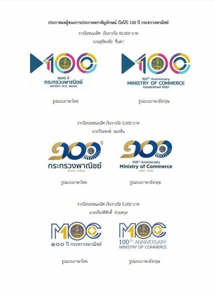 """""""พาณิชย์""""ประกาศผลประกวดทำโลโก้แล้ว เตรียมนำใช้ในกิจกรรมงาน 100 ปี กระทรวงพาณิชย์"""