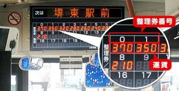 จอระบุค่าโดยสาร ตัวเลขสีขาวคือหมายเลขบนตั๋ว ตัวเลขสีแดงคือค่าโดยสาร