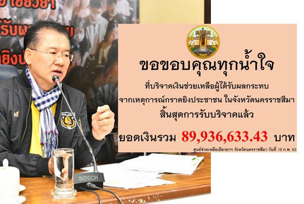 ธารน้ำใจหลั่งไหลไม่หยุด! บริจาคช่วยเหยื่อยิงกราดพุ่งเฉียด 90 ล้าน จ่ายเพิ่มพิการถาวร 3.5 ล้าน ตาย 2.4 ล้าน