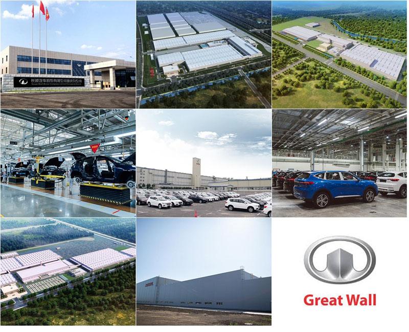 โรงงานของ GMW ทั้งที่อยู่ในประเทศจีน และอีกหลายประเทศ เช่น เมืองตูลา (Tula) ประเทศรัสเซีย หรือที่ทาเลกอน (Talegaon) ประเทศอินเดีย