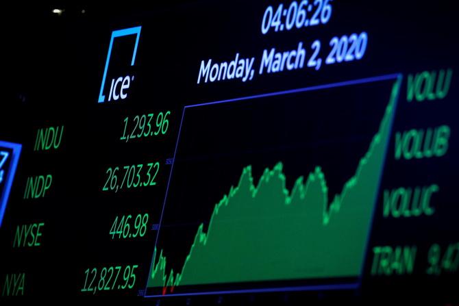 ดาวโจนส์พุ่ง 1,200 จุด-น้ำมันทะยาน เหล่าธนาคารกลางพร้อมตอบโต้วิกฤตโควิด-19