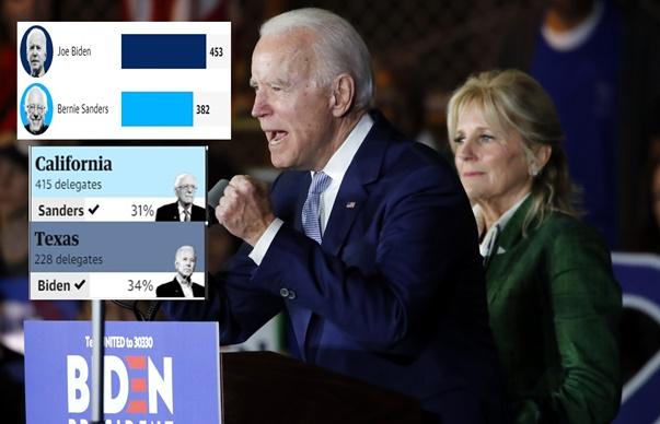 In Clip: เลือกตั้งศึกซุปเปอร์ทิวซ์เดย์สุดลุ้น ไบเดนชนะ 8  รัฐบวกรัฐเทกซัส เบอร์นีชนะ 3 บวกรัฐแคลิฟอร์เนีย