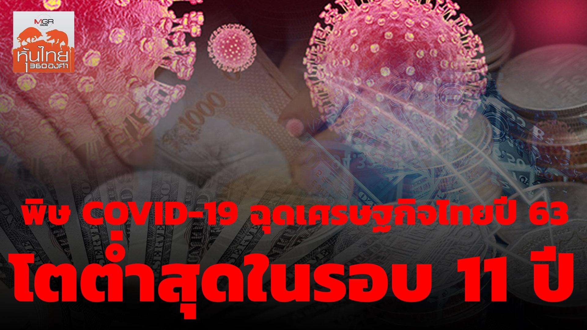 K-Research ชี้ COVID-19 ฉุดเศรษฐกิจไทยปี 2563 เติบโตต่ำสุดในรอบ 11 ปี