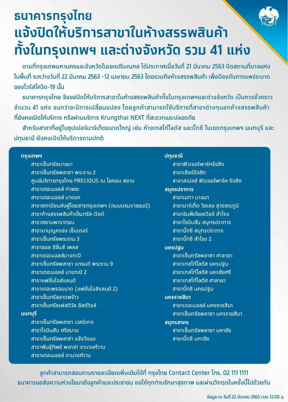 กรุงไทยปิดให้บริการสาขาในห้างฯ รวม 41 แห่งเป็นการชั่วคราว