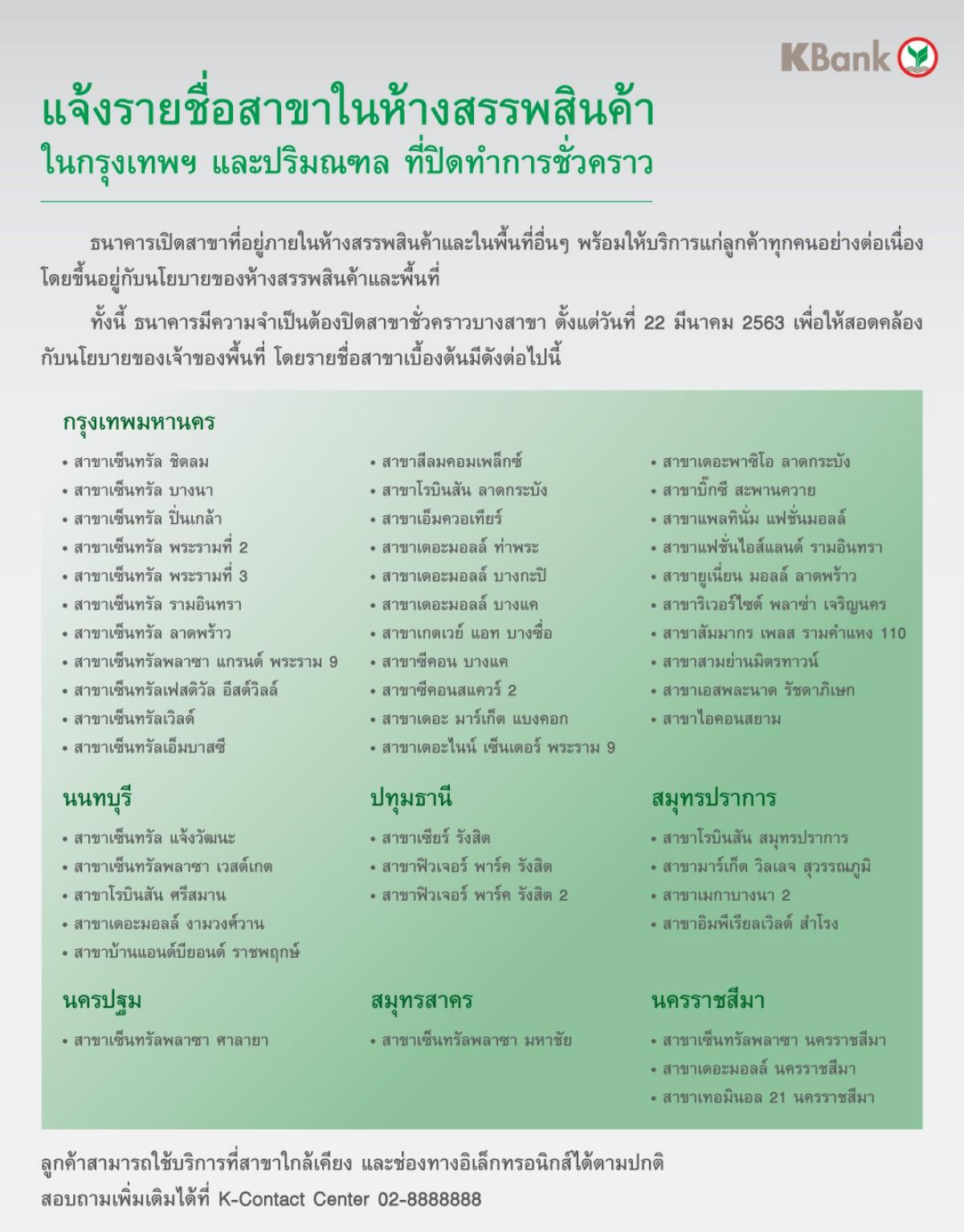 ธนาคารกสิกรไทยแจ้งรายชื่อสาขาที่ปิดทำการชั่วคราว