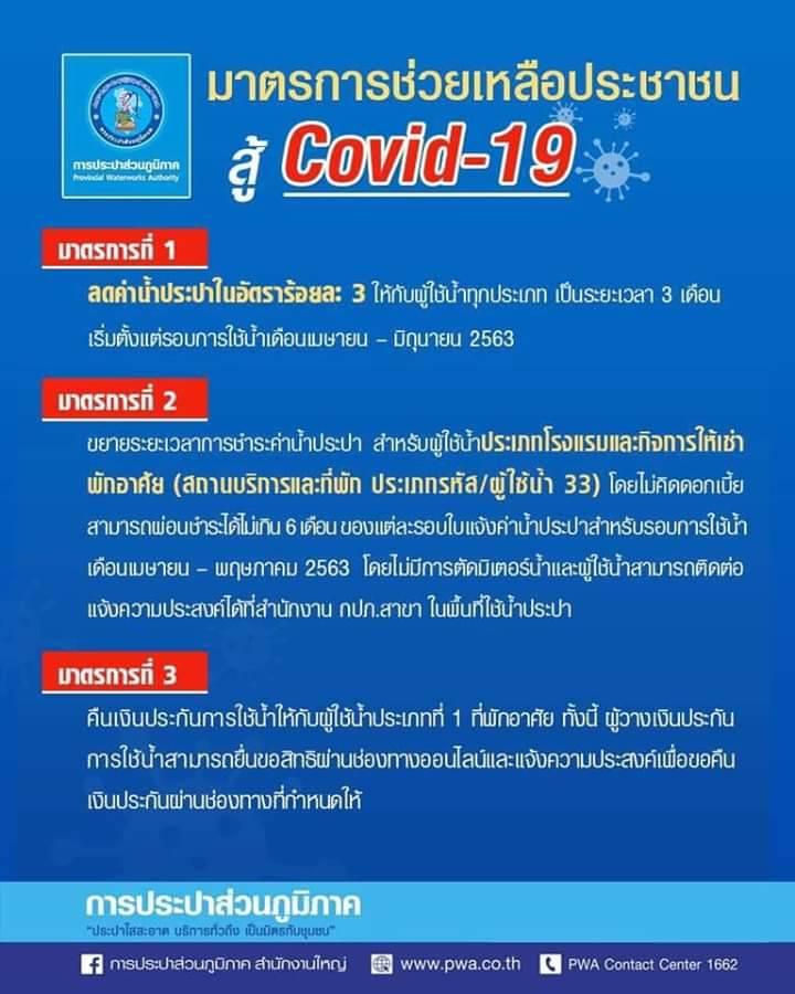 กปภ.ออกมาตรการช่วยประชาชน -ภาคธุรกิจ ลดผลกระทบโควิด-19
