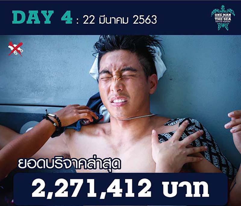 """""""โตโน่"""" ว่ายน้ำข้ามเกาะวันที่ 4 ยอดบริจาคล่าสุด 2 ล้าน"""