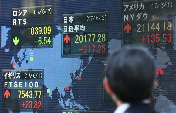 ตลาดหุ้นเอเชียปรับบวก ขานรับดาวโจนส์ปิดพุ่งกว่า 2,000 จุด