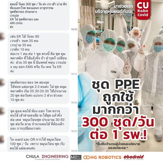 ไขข้อสงสัย ชุดป้องกันติดเชื้อ (PPE) ไม่พอใช้! ทำไมโรงพยาบาลถึงใช้เปลือง