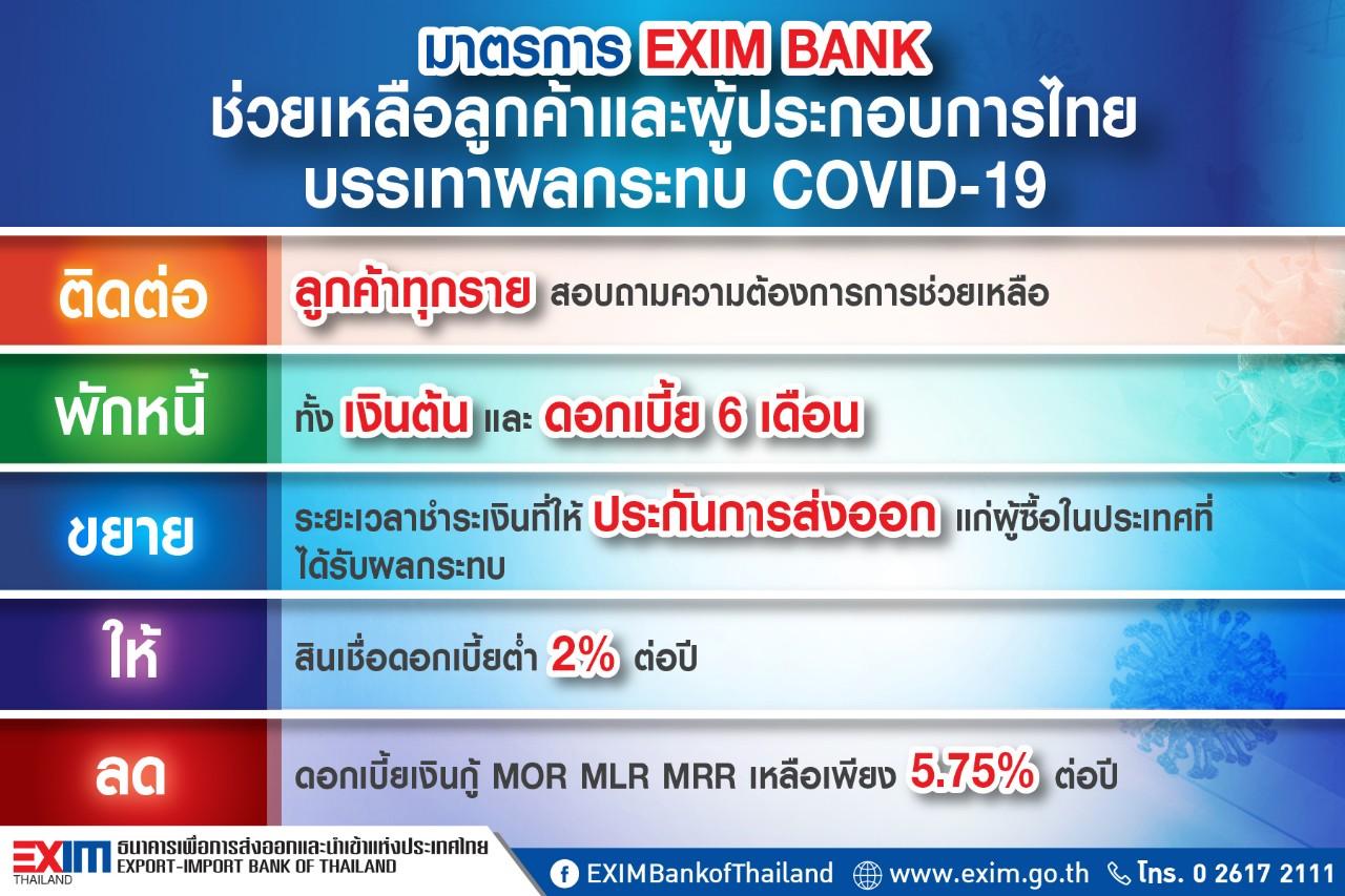 EXIM BANK พักชำระเงินต้น-ดอกเบี้ย เยียวยาผลกระทบโควิด-19