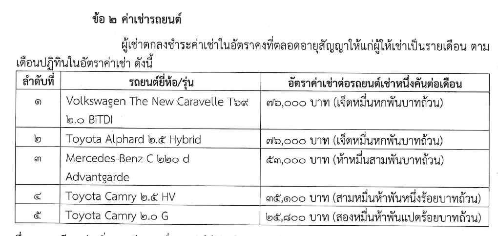 """เช่าต่อไม่รอแล้วนะ! มาแล้ว รถเช่า """"บิ๊กมหาดไทย"""" ระยะยาว 3 โครงการ รวมงบประมาณ 118 ล้าน"""