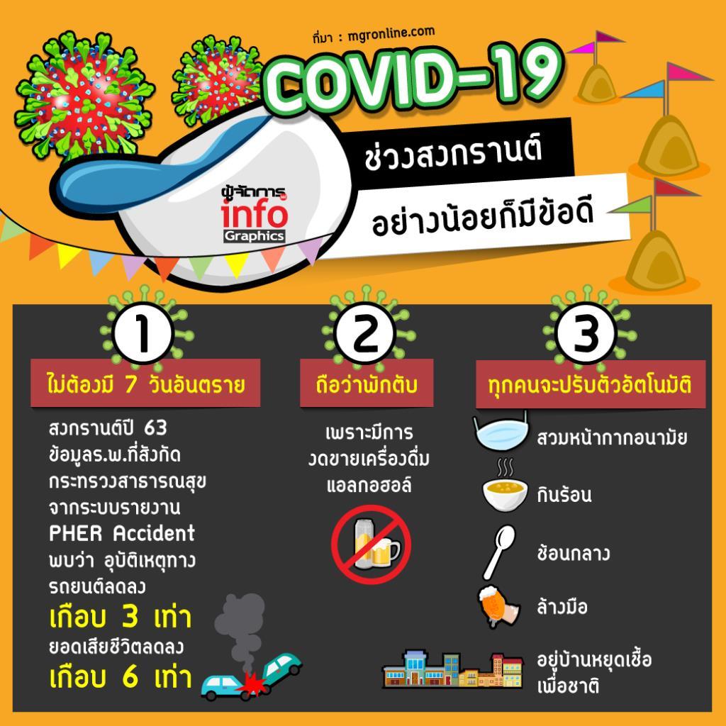 COVID-19 ช่วงสงกรานต์อย่างน้อยก็มีข้อดี