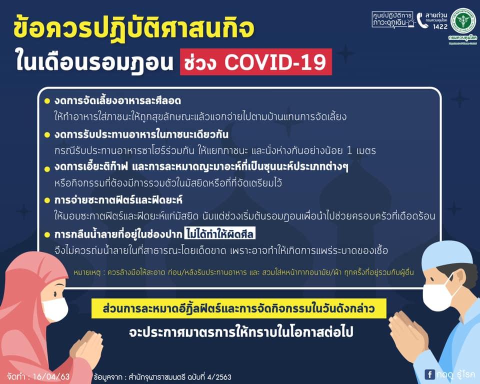 ประกาศมาตรการป้องกันการแพร่ระบาดของโควิด-19 ช่วงเดือนรอมฎอน