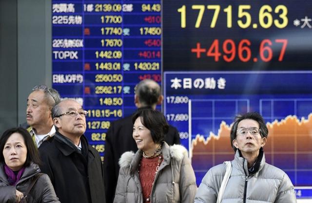 ตลาดหุ้นเอเชียปรับลบ วิตกราคาน้ำมันดิ่ง, สถานการณ์โควิด-19