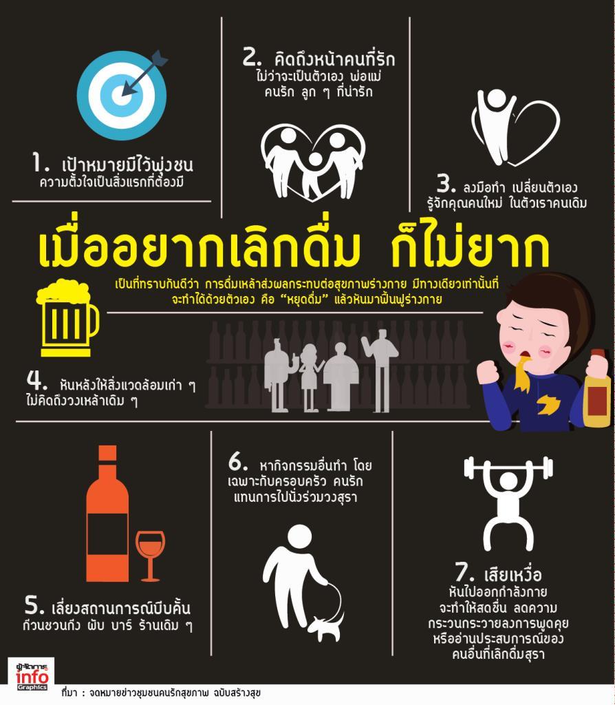 เมื่ออยากเลิกดื่ม ก็ไม่ยาก