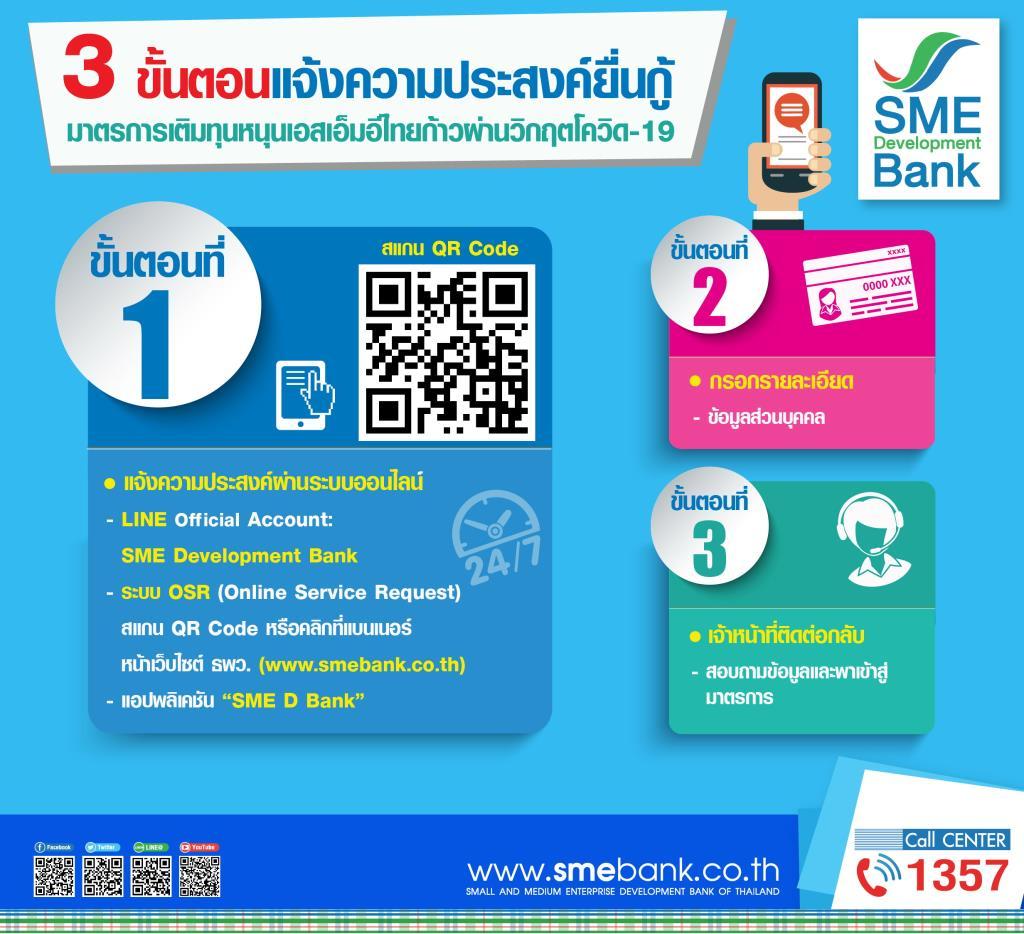 SME D Bank อัดหมื่นล.เติมทุนเอสเอ็มอีท่องเที่ยว