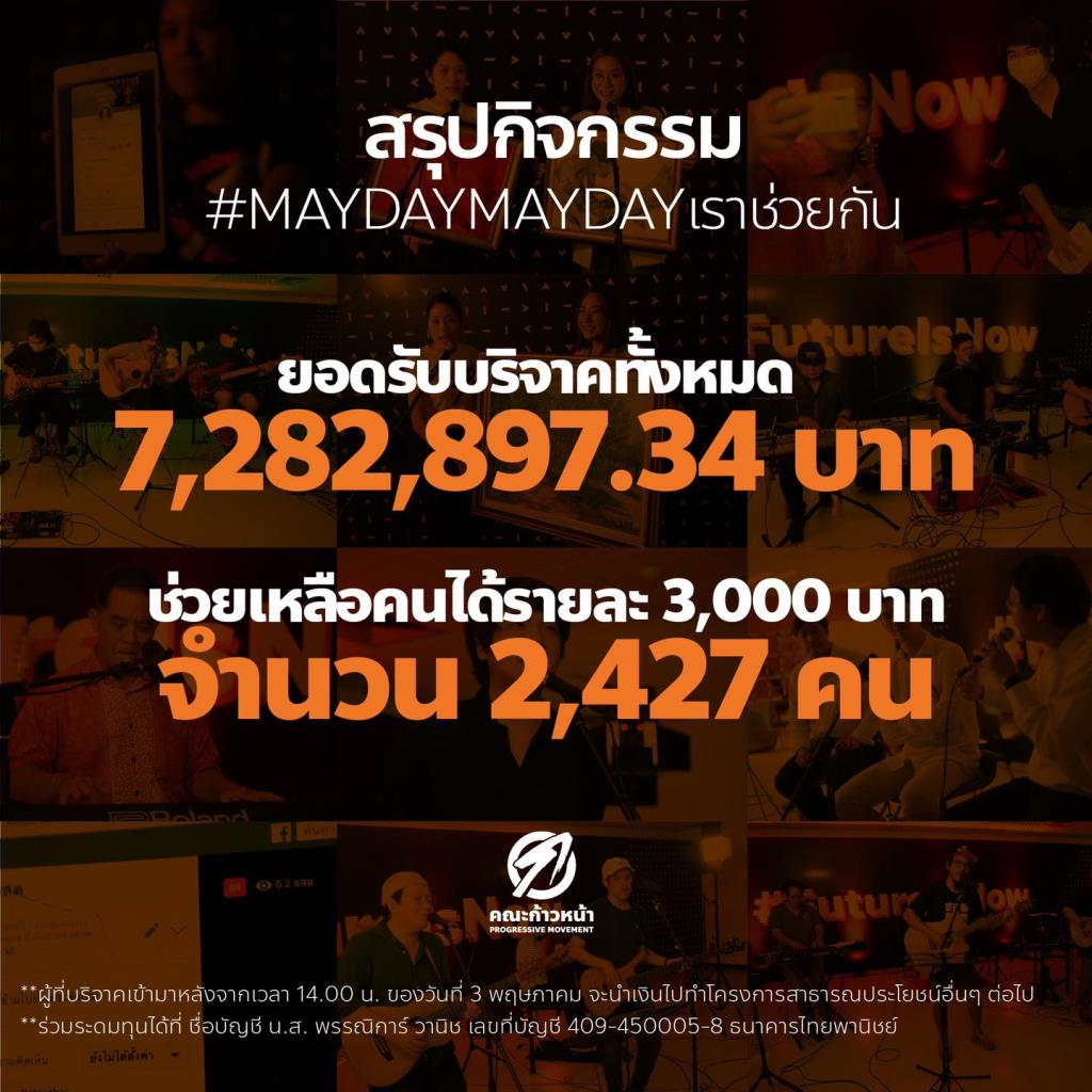 """7.28 ล้าน แจก 3 พันได้ 2,427ราย! """"ก้าวหน้า"""" เสียใจคนแห้วเป็นล้าน อ้างให้ไม่ได้เพราะไม่ได้เป็นรัฐบาล"""